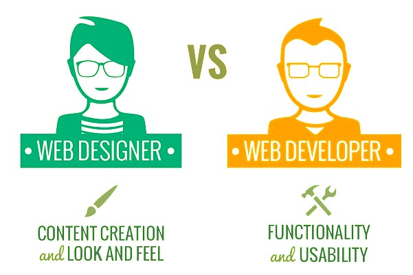 Macaw Bytes Web Design And Web Development